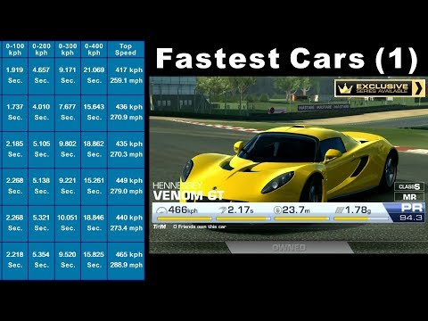 Real Racing 3 - Fastest Cars In The Game