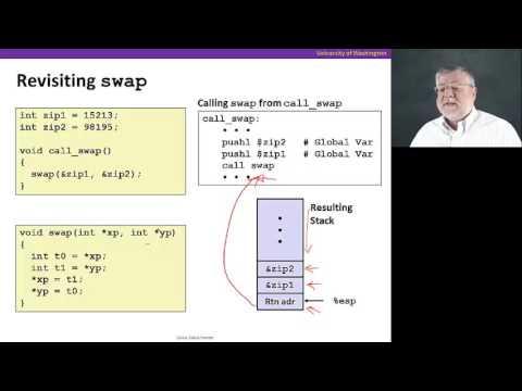 Procedures, Video 4: Linux stack frame