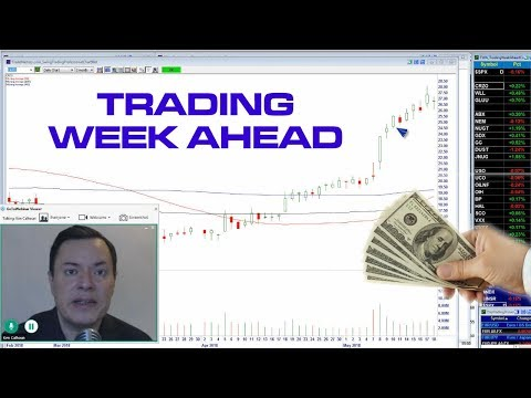 Your Trading Week Ahead 5/19: Hot Charts & Pro Tips