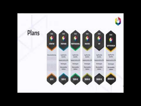 Evo Binary Investment und Verdienstmöglichkeiten