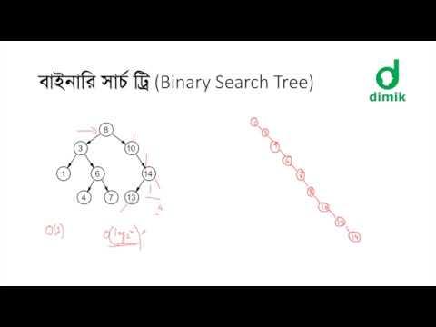 Cara curang binary
