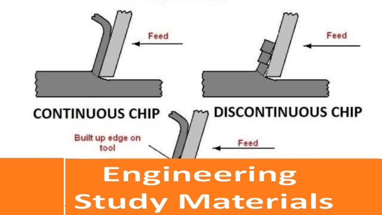 Continuous Discontinuous Built Up Edge