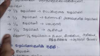 Tnpsc Indian Constitution in Tamil - 20 (Chief Minister, State Government, Legislative Council )