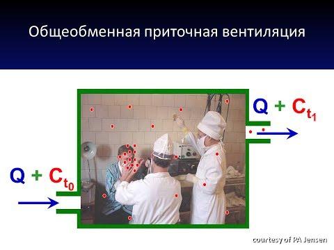 Фтизиатр – платный прием в Москве. Запись на консультацию