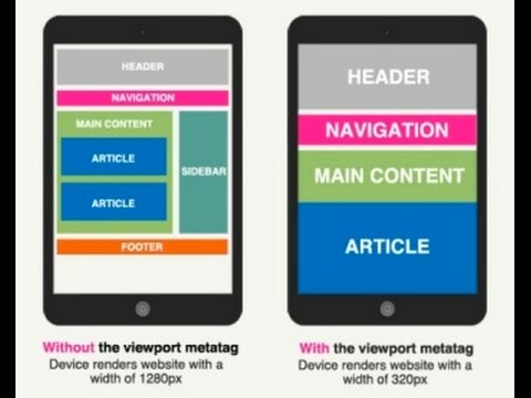 Bootstrap - metatags and viewport and disable zooming capabilities on mobile devicee