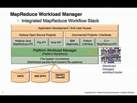 Slidecast: Platform Compuitng Announces Support for MapReduce