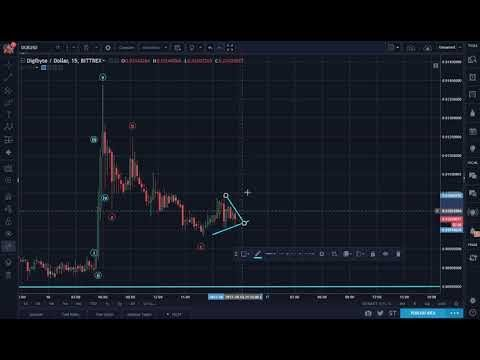 Digibyte Ready To Breakout?