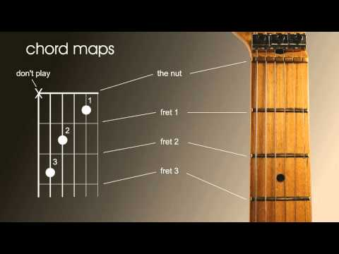 Beginners guitar lesson.  How to read guitar chord and scale maps, charts or patterns