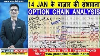 14 JAN के बाज़ार की संभावना NIFTY OPTION CHAIN ANALYSIS