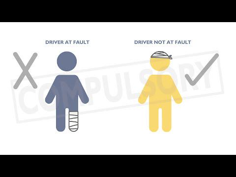 Car Insurance Explained