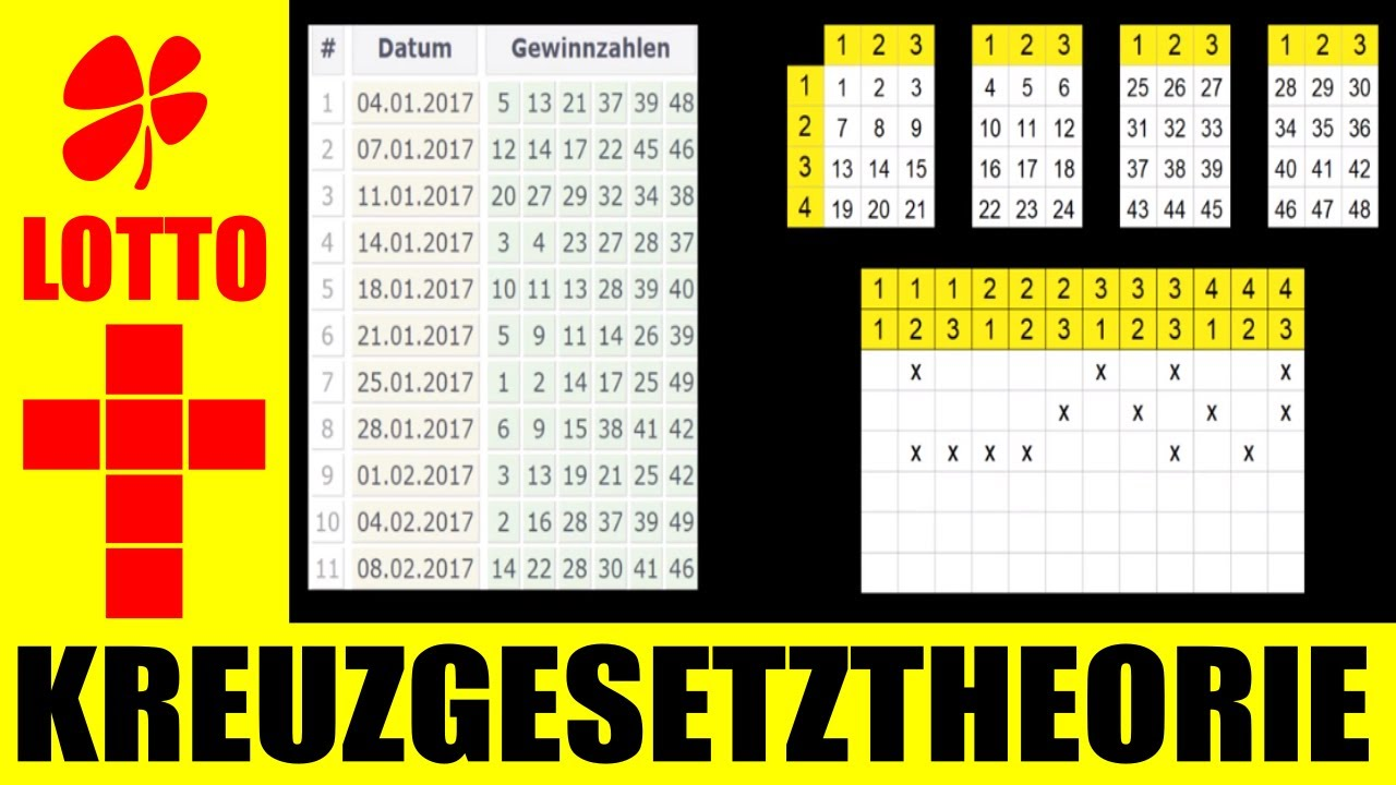 Német Lottó 6 Aus 49 Nyerőszámok