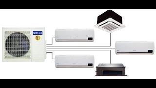 Мульти-сплит системы Neoclima - купить мульти-сплит системы в Одессе(, 2015-09-09T06:39:52.000Z)