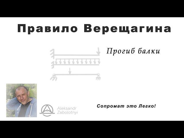 Метод Верещагина. Перемножение эпюр по правилу Верещагина. Определение прогиба балки, сопромат