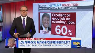 Trump Inauguration, His Approval Rating