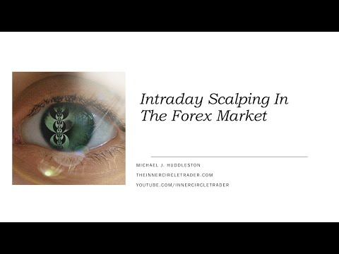 ICT Forex Interactive Learning Experience - Scalping OTE Setups