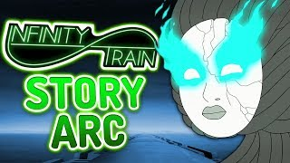 The Story Of Infinity Train (So Far!) Book Two: Cracked Reflection
