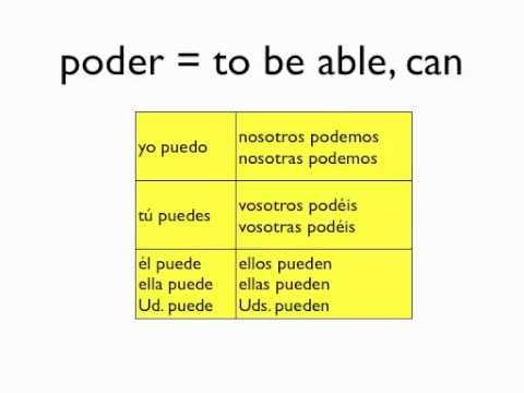 Poner Conjugation Chart