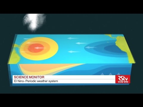 Science Monitor | 02.04.17