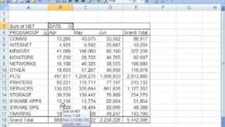 Use Excel Pivot Tables to analyse your SALES