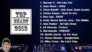 Gambar cover 12 Top Chart Lagu Barat 2018 | Trending Top Hits | Internasional Top Hits