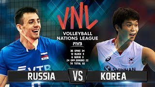 Волейбол | Россия vs Корея | Лига Наций 2018 / Russia vs Korea | Volleyball Nations League 2018