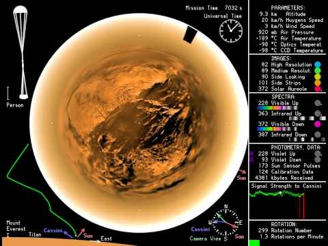 5th Anniversary Of 1st Landing On Titan
