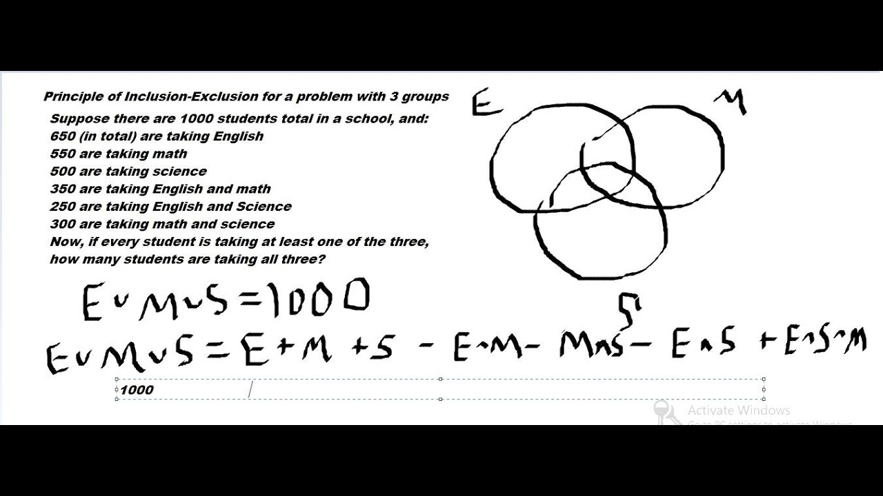 Principle Of Inclusion Exclusion And Venn Diagram Counting Problems