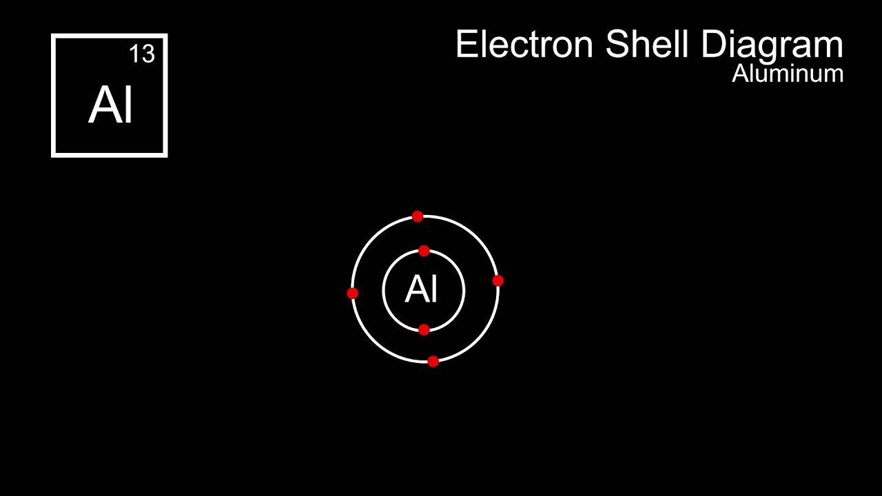Electron Shell Diagram Aluminum Youtube. Electron Shell Diagram Aluminum. Ford. Bohr Rutherford Diagrams Al At Scoala.co