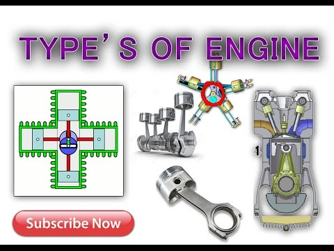 TYPE'S OF ENGINE [ANIMATION WITH NAME]