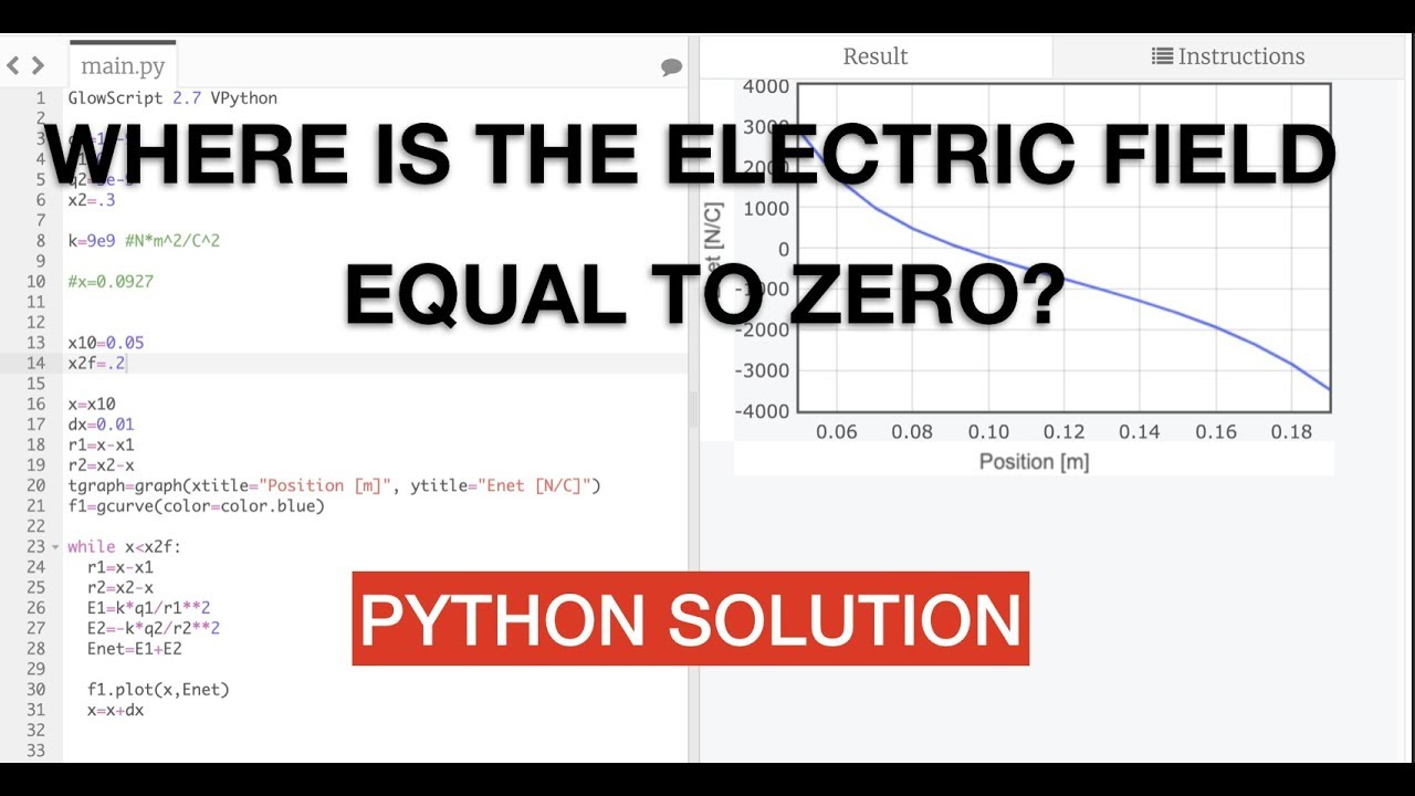 Using Python to Find the Electric Field due to Two Point Charges