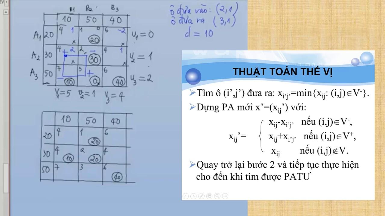 Download Bài toán vận tải- giải ví dụ 3.1