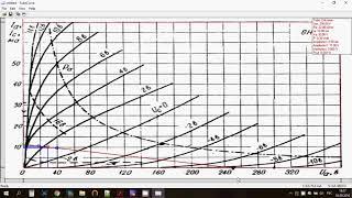 Расчет лампового усилителя в программе TubeCurve
