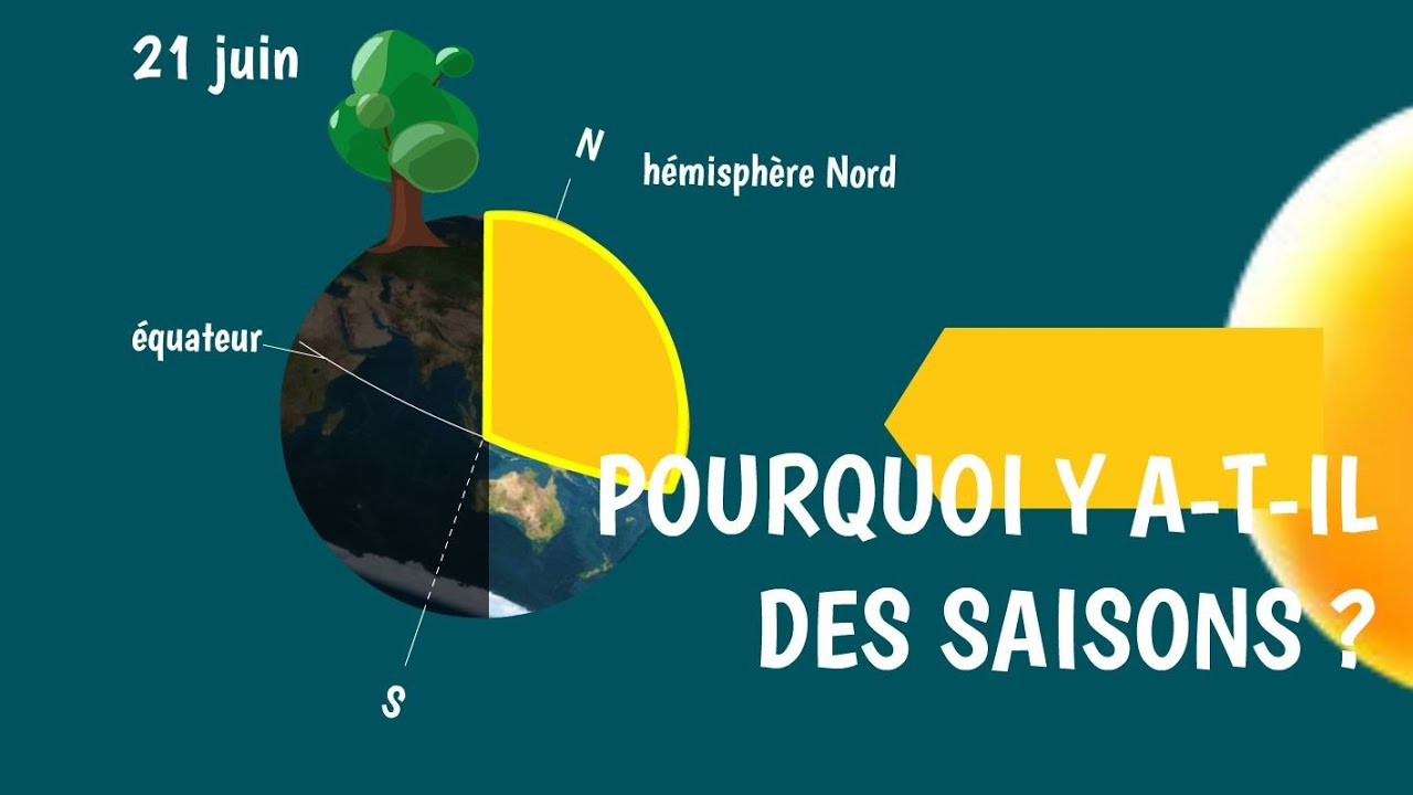 Download POURQUOI Y A-T-IL DES SAISONS ?