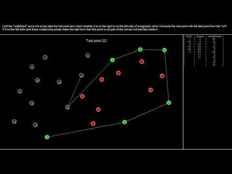 Graham's Scan algorithm