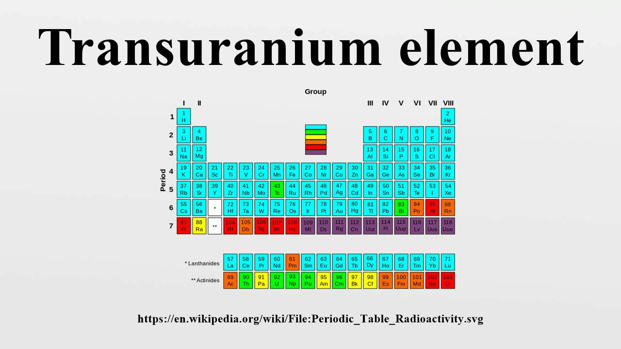 Transuranium element youtube gamestrikefo Image collections