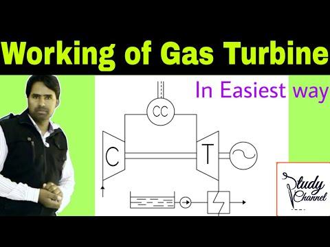 Gas Turbine in Hindi/Urdu by Qaiser । What is Brayton cycle । Study Channel