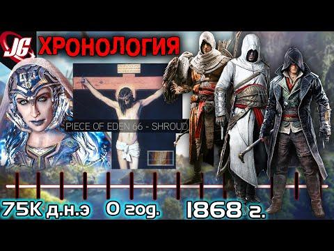 Полная история Assassin's Creed   Игромир – Лучший Хищник 2019