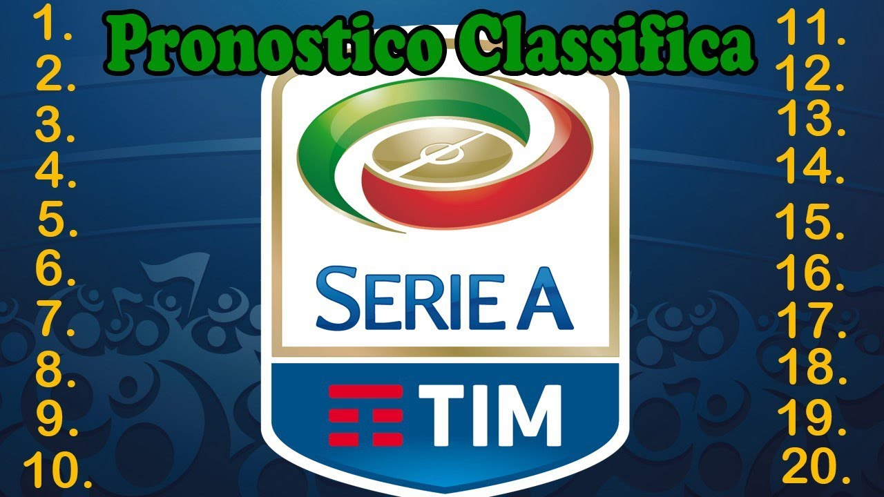 Ecco Come Finirà Pronostico Classifica Serie A 2018 2019