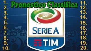 Ecco Come Finirà Pronostico Classifica Serie A 2018 2019