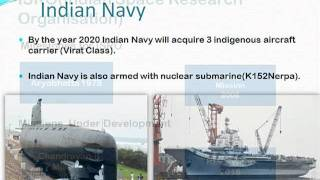 PPT Presentation On India in 2020