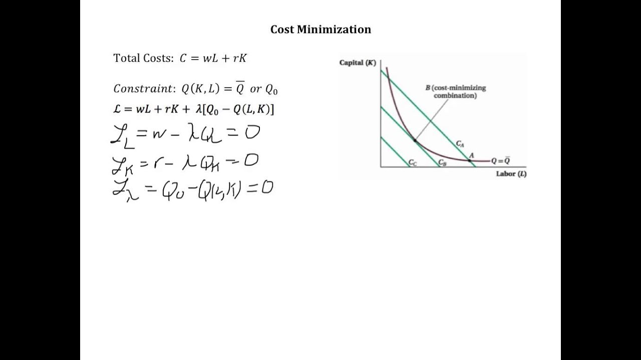 cost minimization Cost-minimization analysis definition - a primitive form of cost-effectiveness analysis, in which cost is the dominant determining factor in a choice between alternatives (perhaps because the outcome.