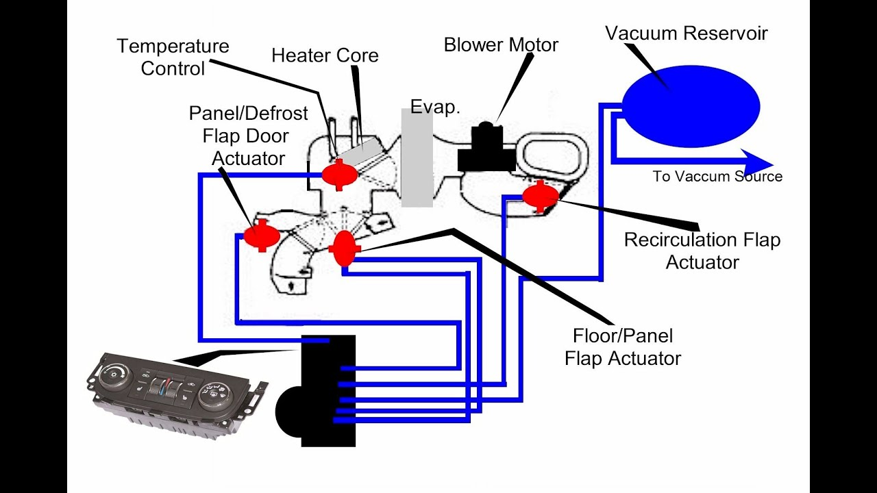 auto hvac vacuum repair - youtube ac system diagram on 2004 rainier ford f 150 ac system diagram