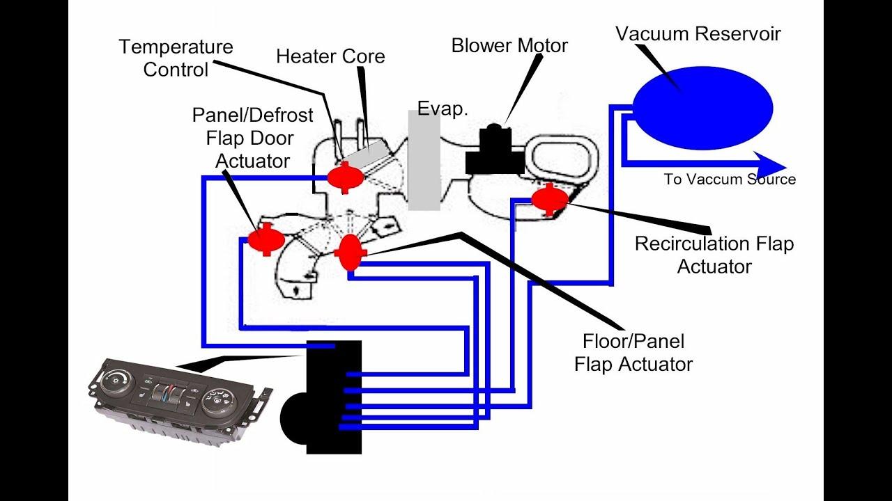 Automotive Hvac Diagram Mitsubishi Magna Radio Wiring Auto Vacuum Repair Youtube