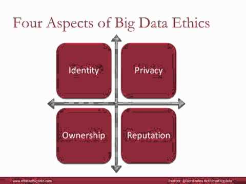 O'Reilly Webcast: An Introduction to Ethics of Big Data