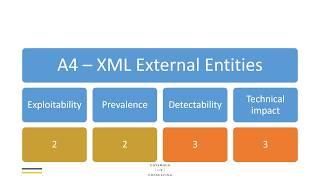 OWASP Top 10 2017 - A4 XML External Entities