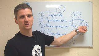 Четыре закона логики - [Логика #3]