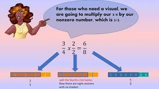 Equivalent Fractions for 3rd and 4th Grade