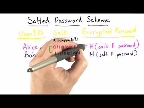 Salted Password Scheme - Applied Cryptography