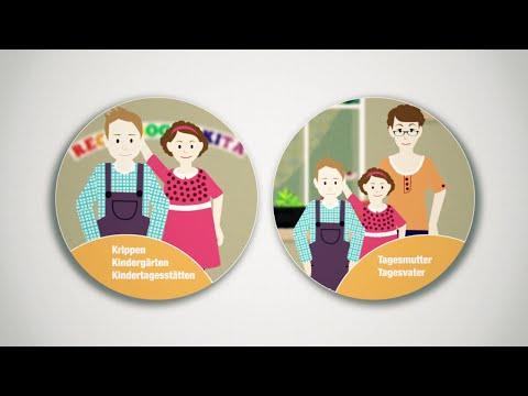 Bundeszentrale für politische Bildung - Kindertagesbetreuung
