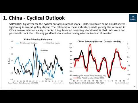 What The Coming Slowdown In China Means For Global Markets